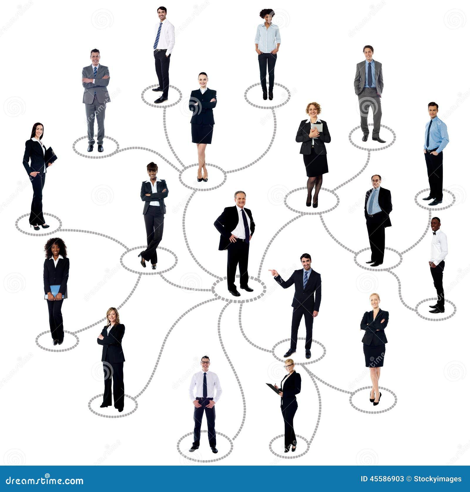 Social nätverkande mellan affärsfolk
