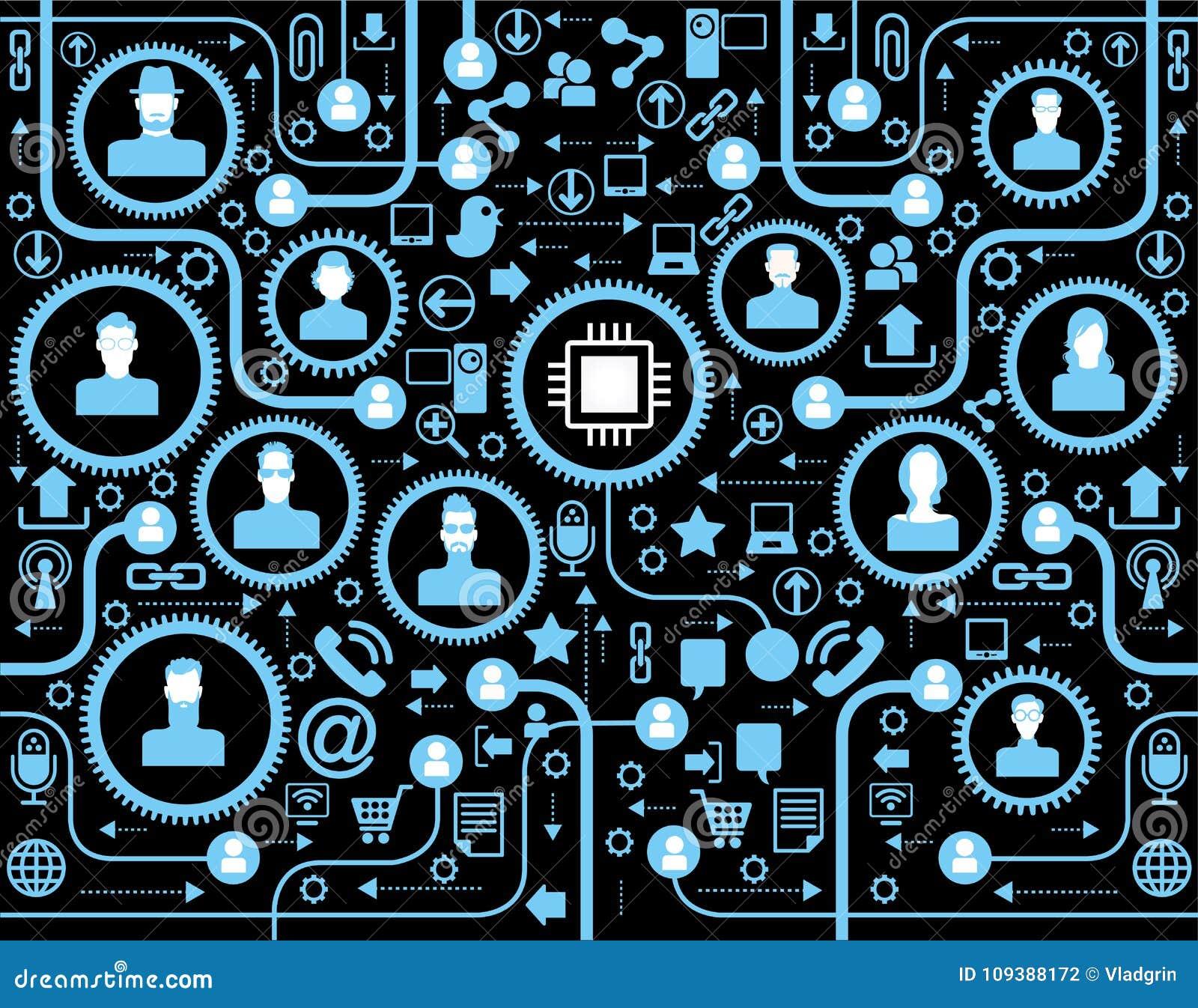 Social nätverkskommunikation i de globala datornäten