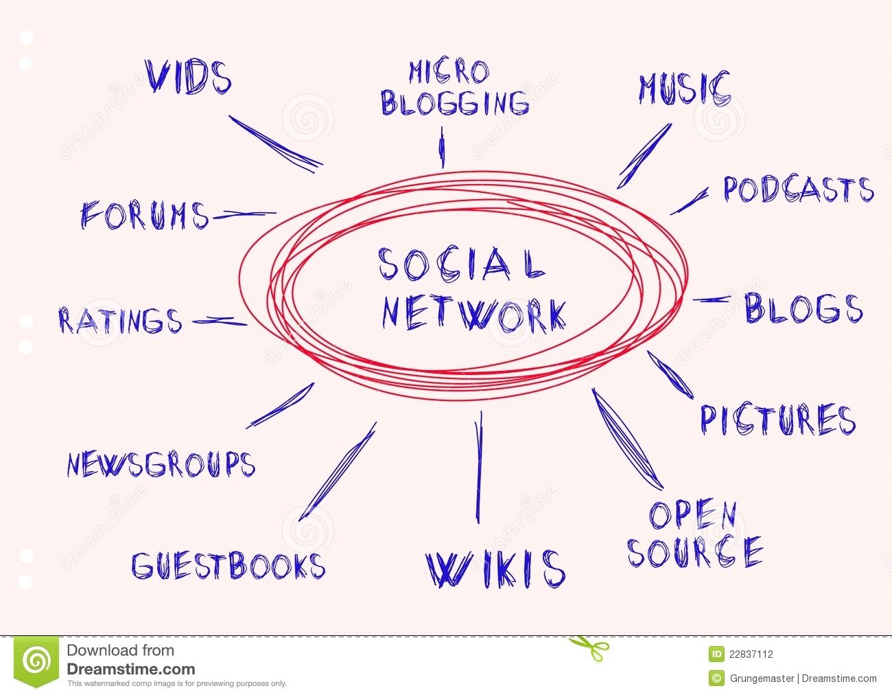 how to create a social network map