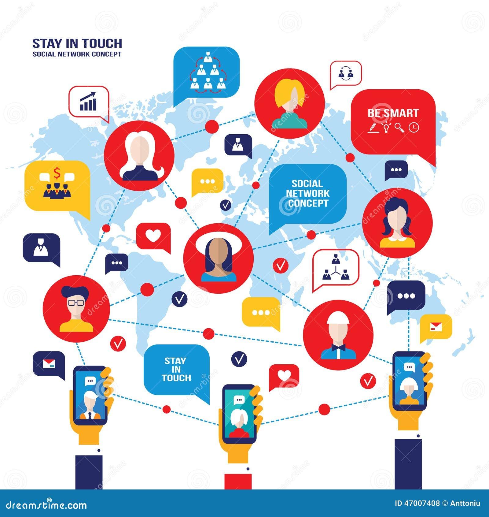 Office Furniture Blogs Social Network Concept People Avatars Mobile Smart Phones
