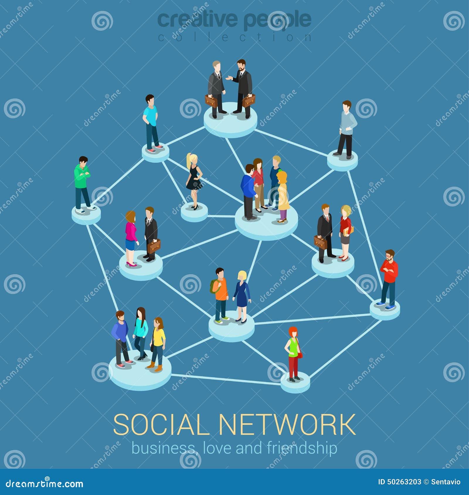 Social network media communication information sharing flat 3d