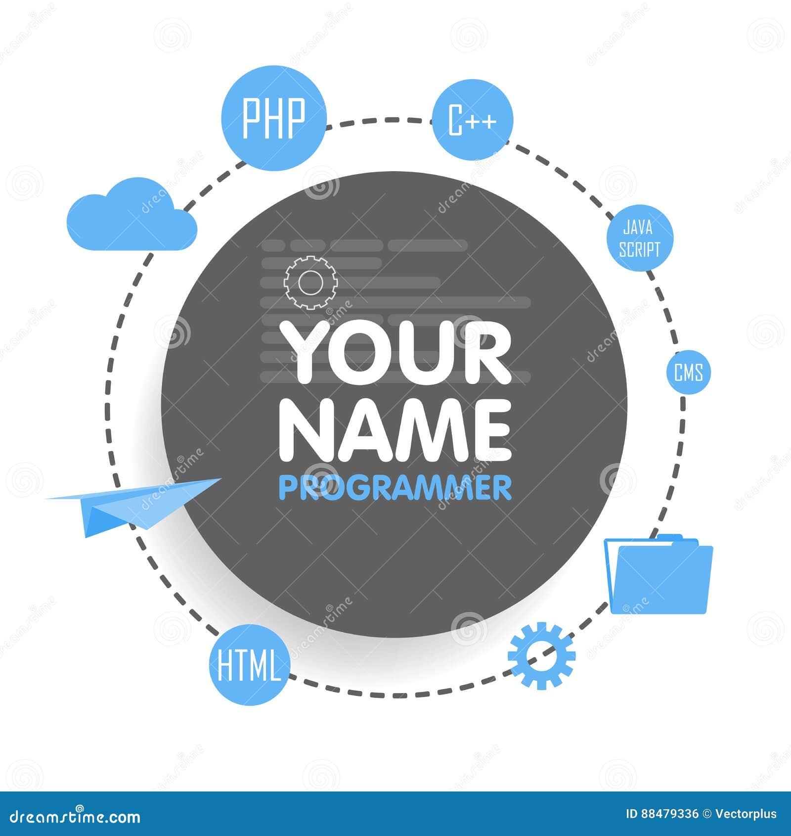 Developer Avatar: Social Network Programmer Avatar. Place For Your Name