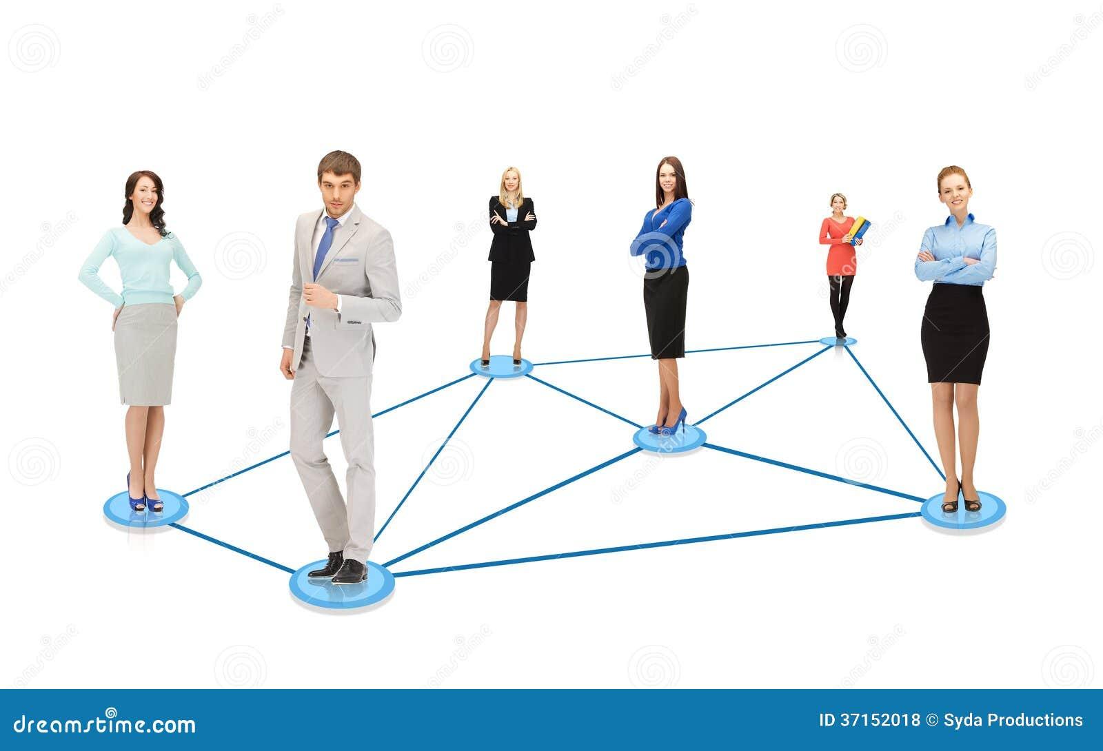 Social ou réseau d affaires