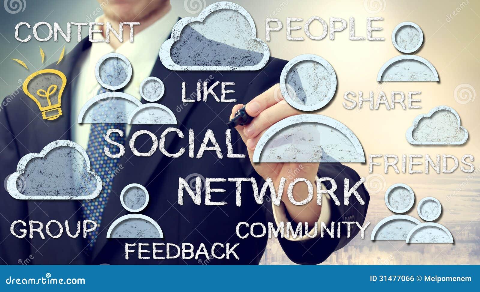 Sociala massmediabegrepp
