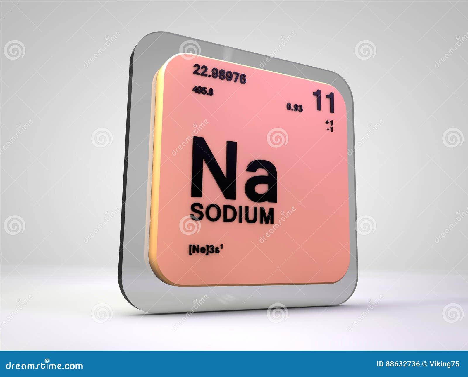 Sodio na tabla peridica del elemento qumico stock de download comp urtaz Choice Image