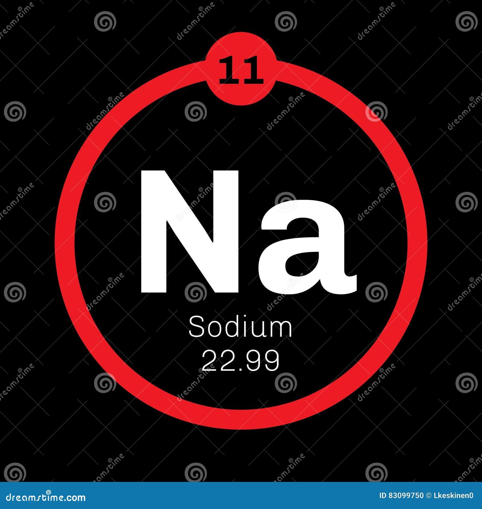 Sodium chemical element stock vector illustration of configuration sodium chemical element configuration sign urtaz Gallery