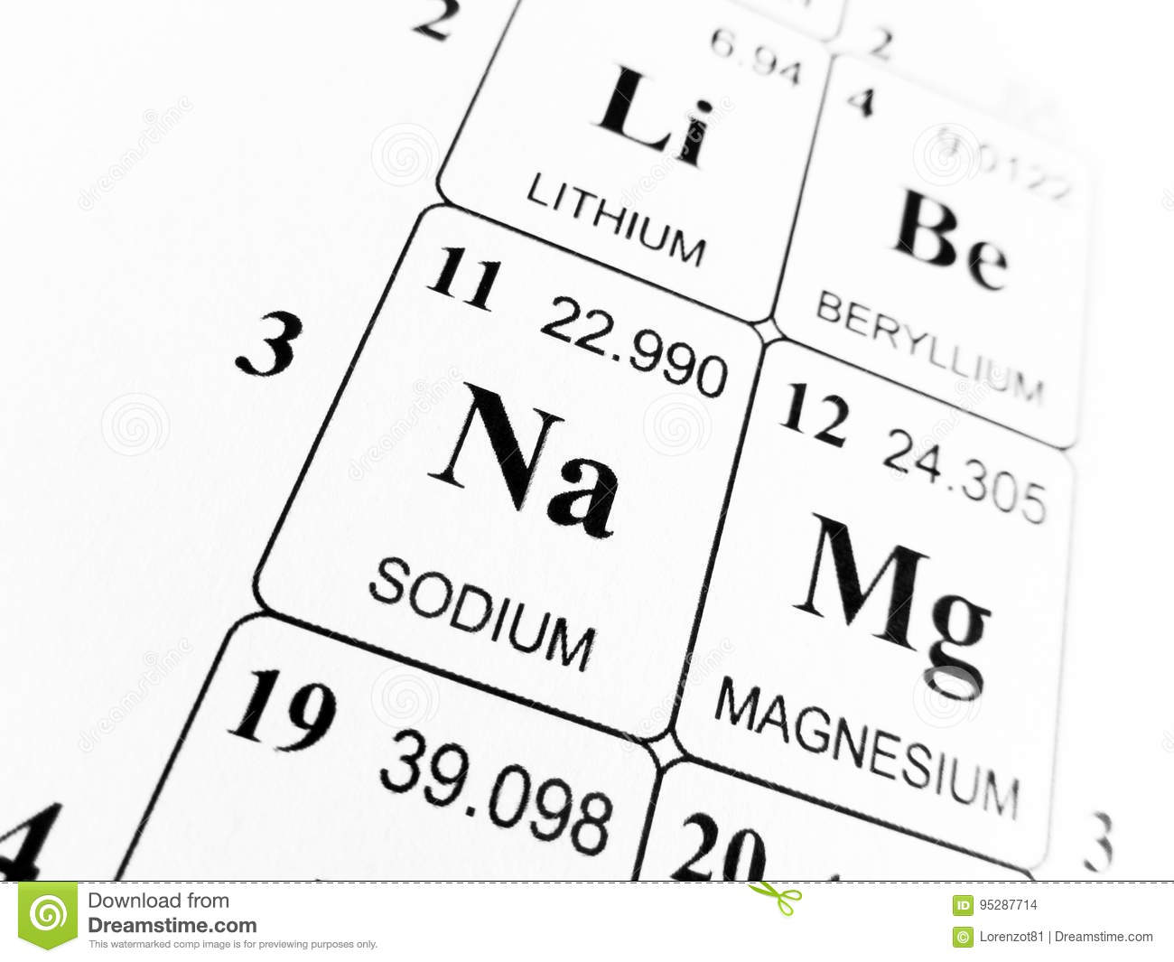 Where is sodium found on the periodic table image collections where is sodium located on the periodic table image collections where is sodium found on the gamestrikefo Choice Image