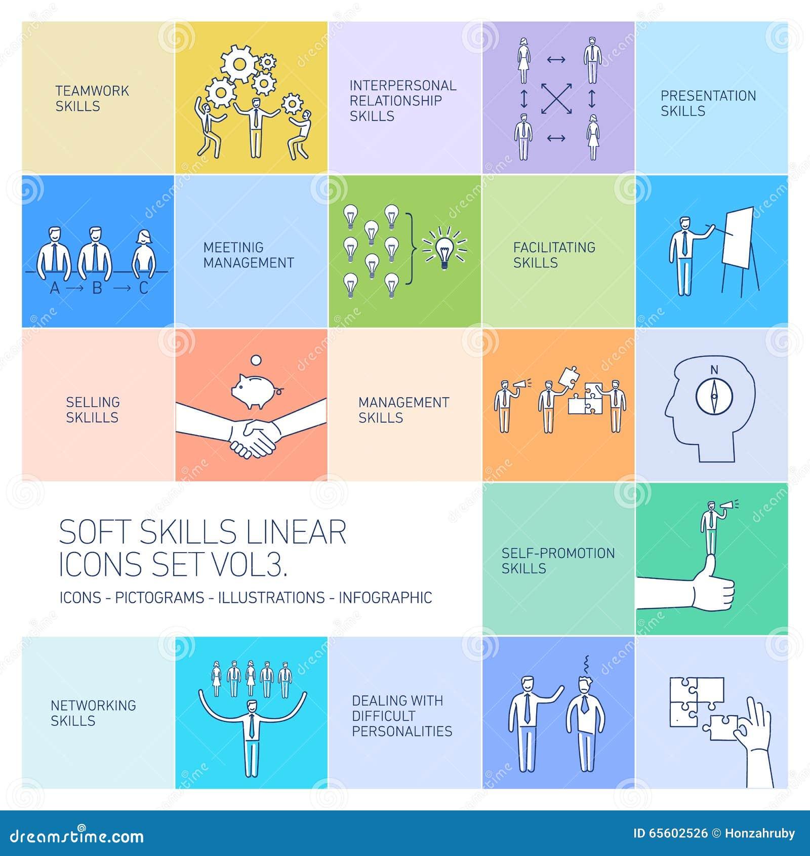 soft skills icons and pictograms set of human skills stock soft skills icons and pictograms set of human skills