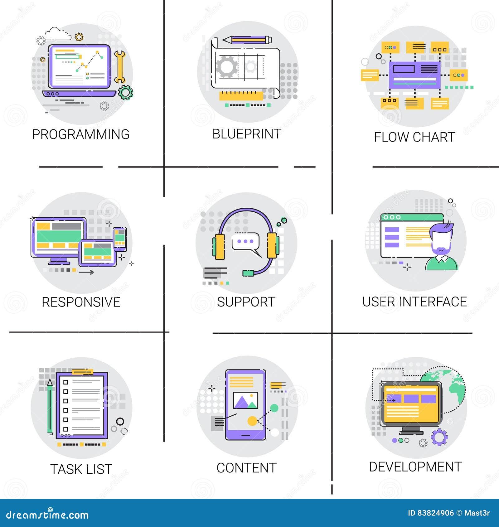 Software-Anwendungs-Schnittstellen-Entwicklungs-Computer-Programmierungsgerät-Technologie