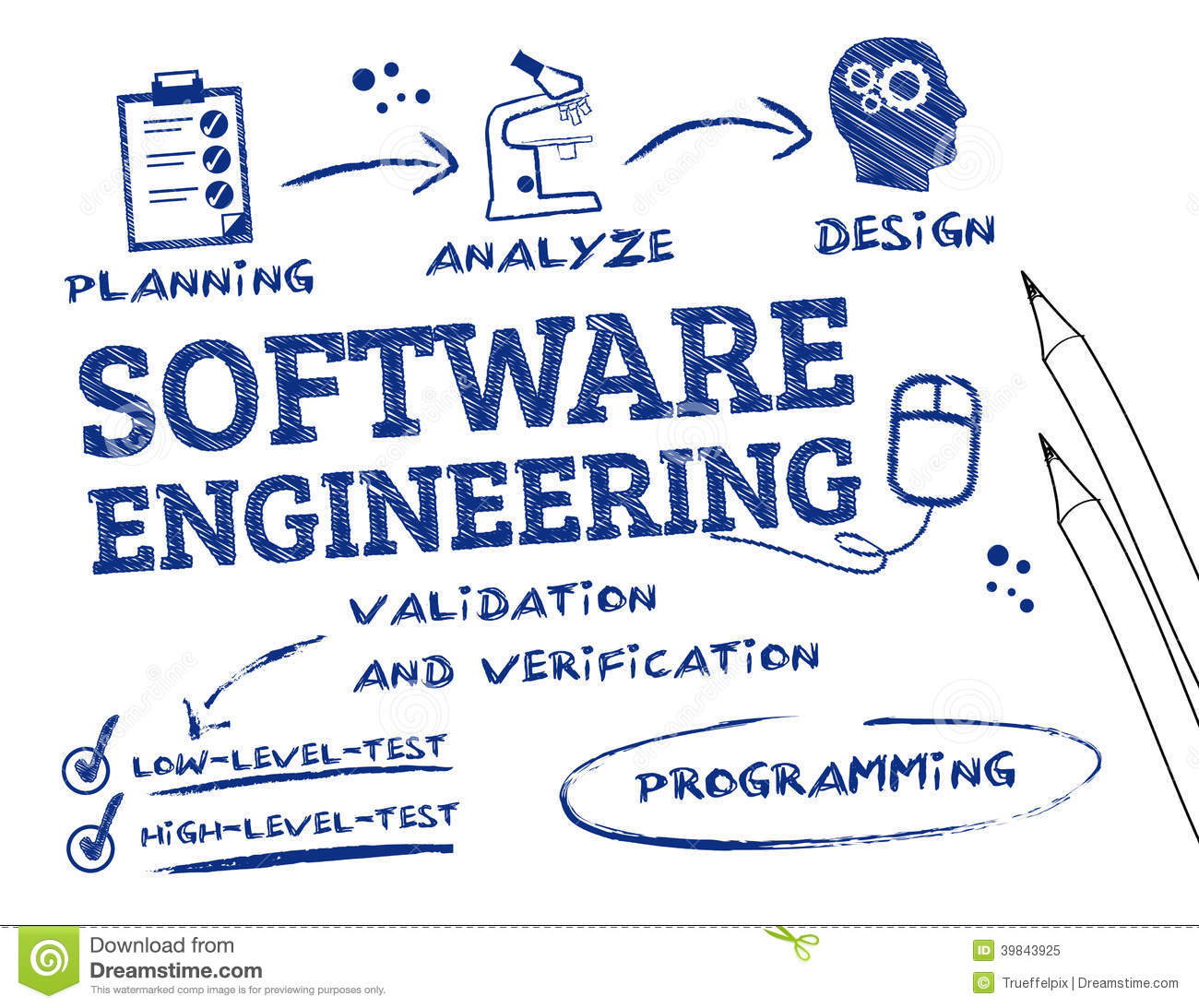 Crm Engineering Diagram Crm Free Engine Image For User Manual Download