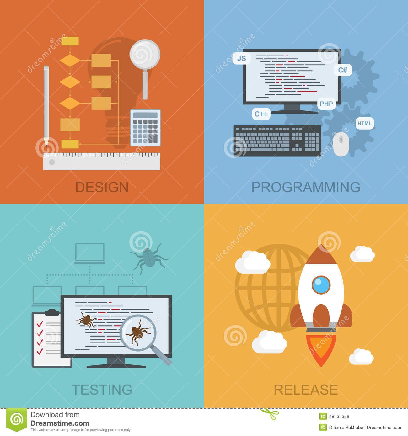 Software lifecycle stock vector. Illustration of computer - 48239356