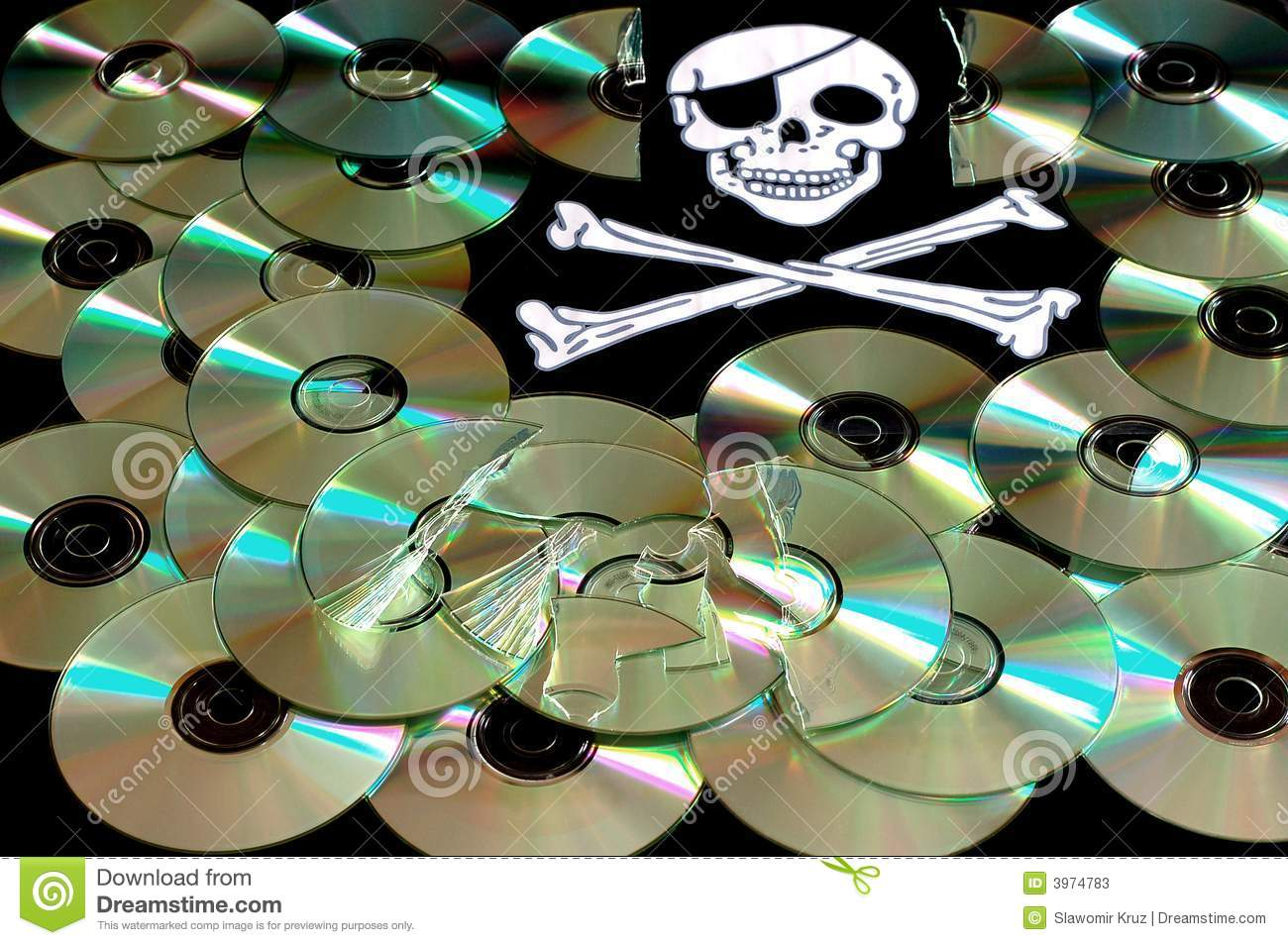 An exploration of mp3 file sharing and online music piracy