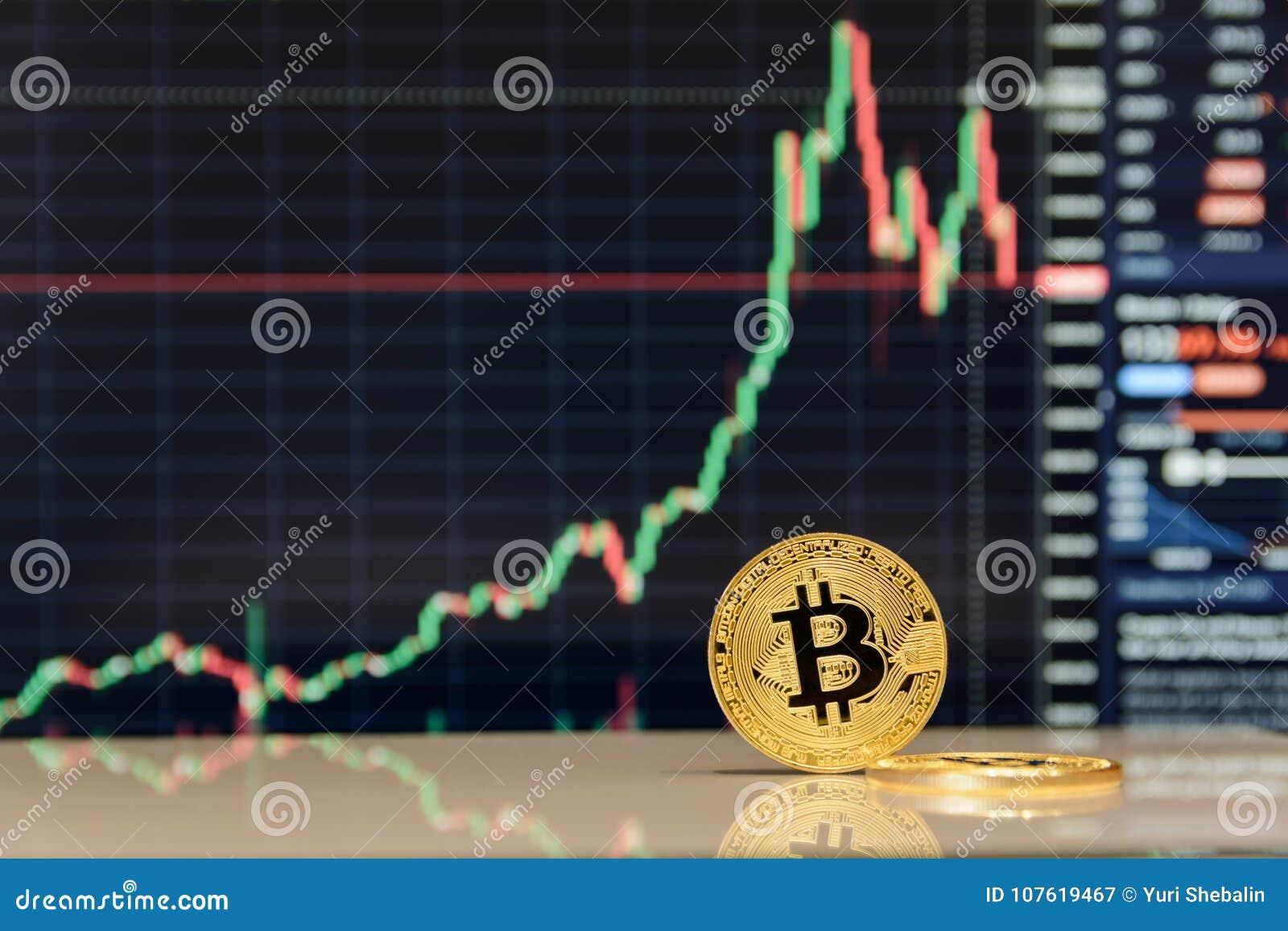 Soggiorno dorato del bitcoin su fondo del grafico