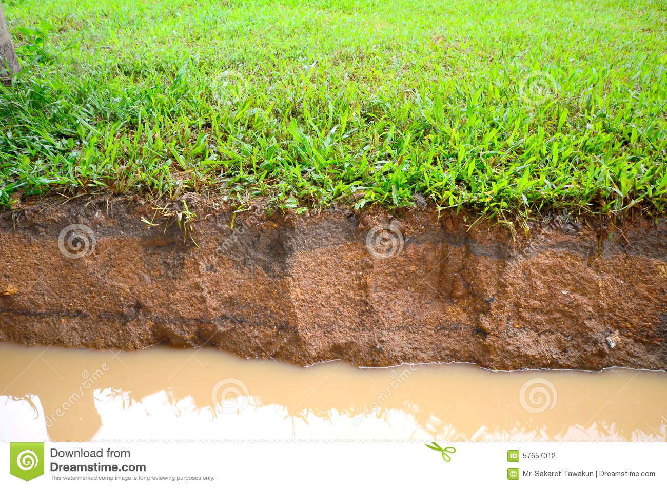 Soil layer stock photo image of garden erosion sand for 6 layers of soil