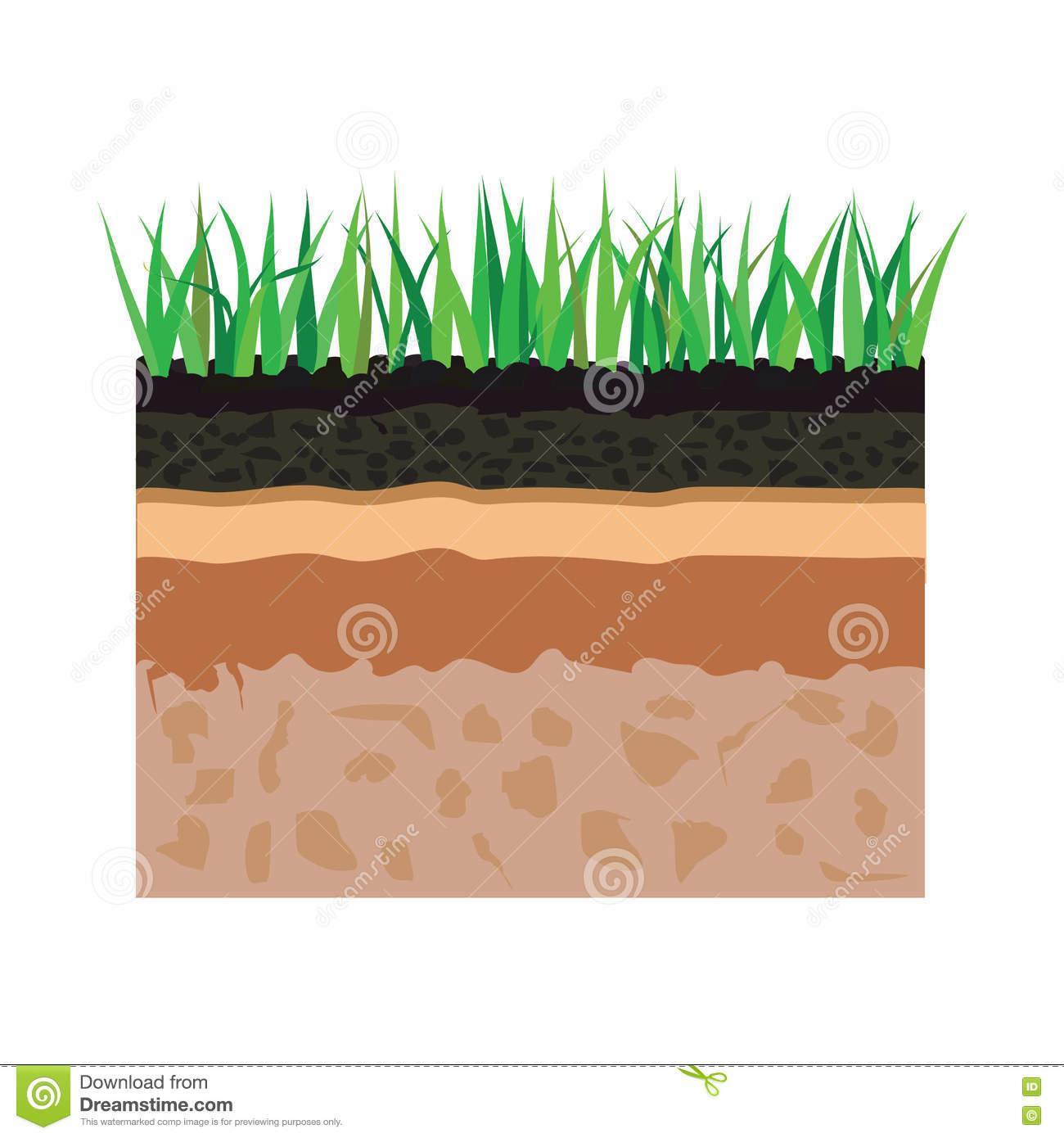 Layers of soil clip art the image kid for Soil clipart