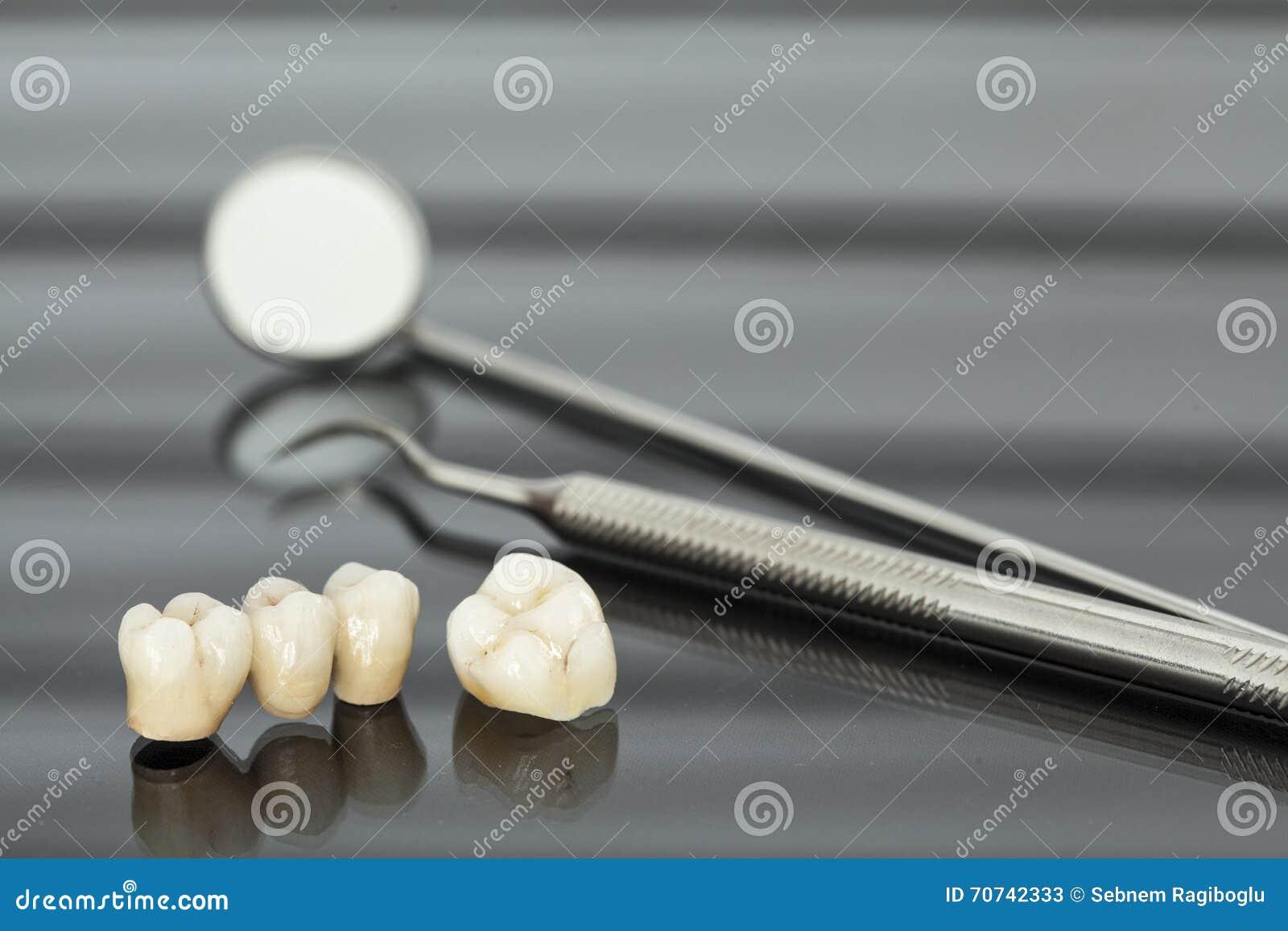 Soins de santé dentaires