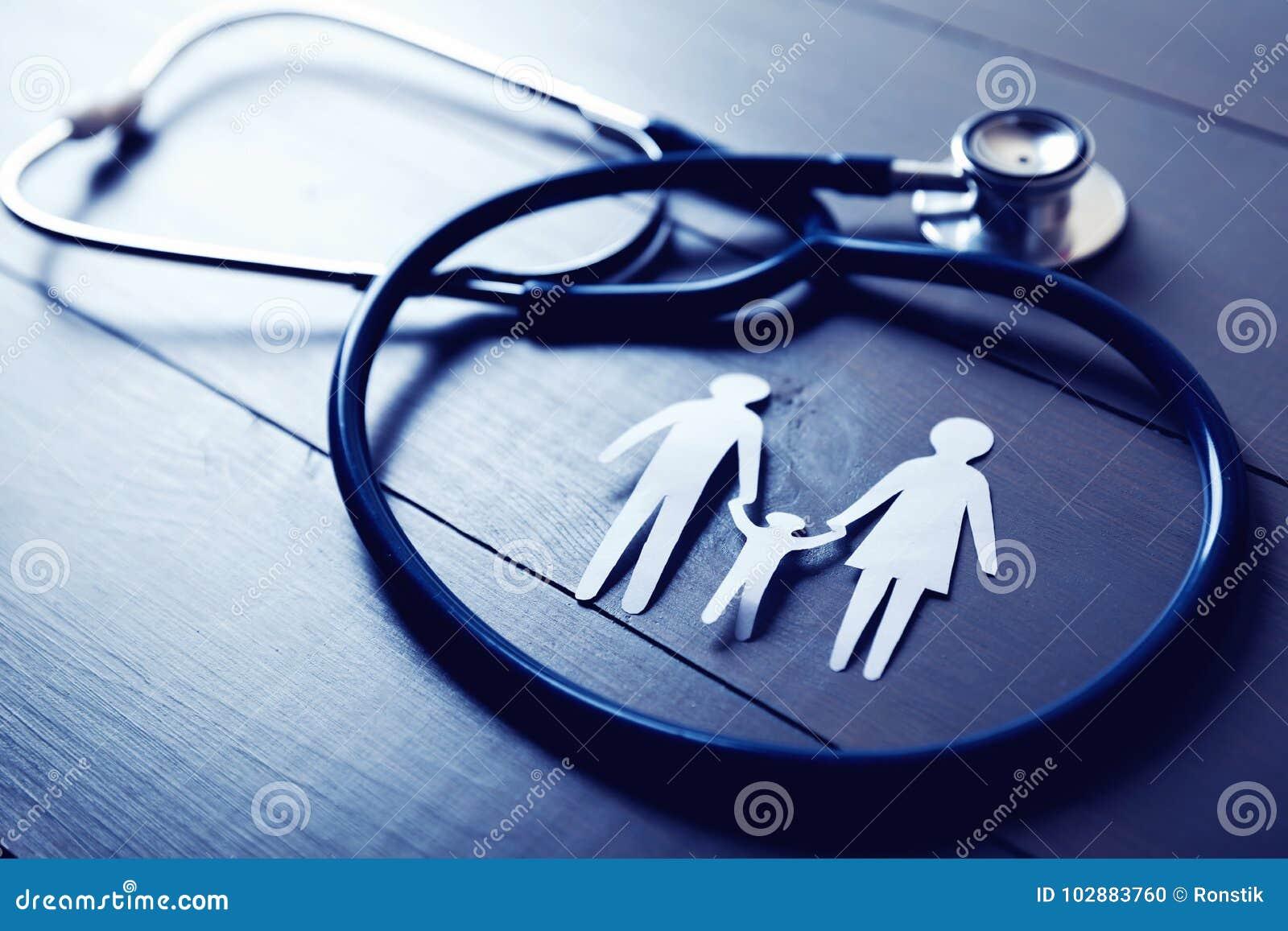Soins de santé de famille et concept d assurance