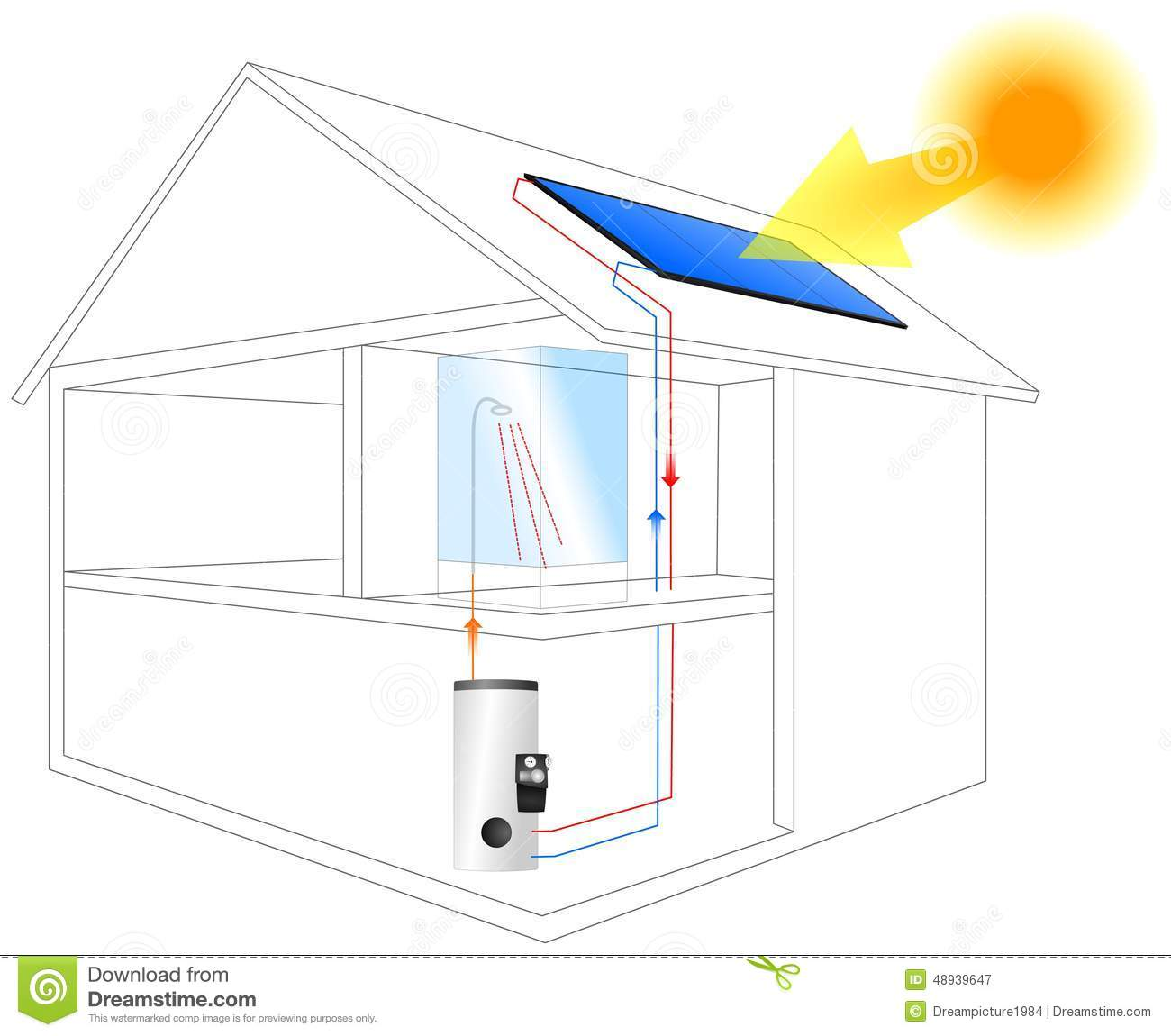 Solar heating system scheme house stock image image for Home heating installation