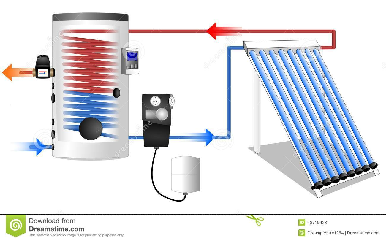 How a solar heating system worksscheme solar heating systemscheme  #1F5BAC
