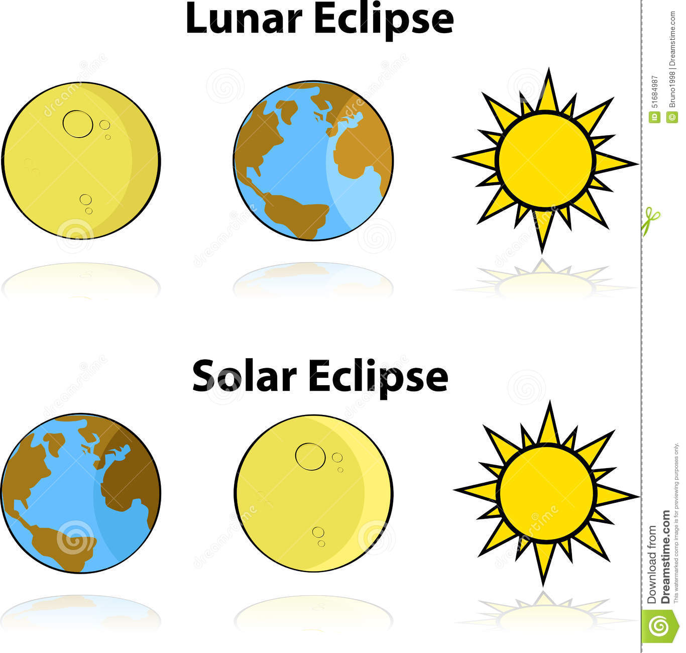 Solar And Lunar Eclipse Stock Illustration - Image: 51684987