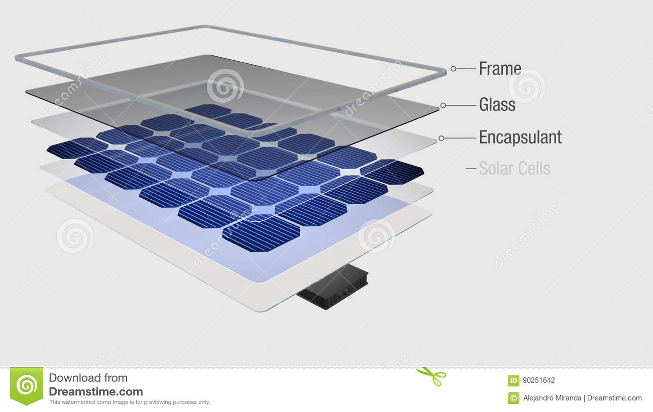 Photovoltaics Cartoons Illustrations Amp Vector Stock