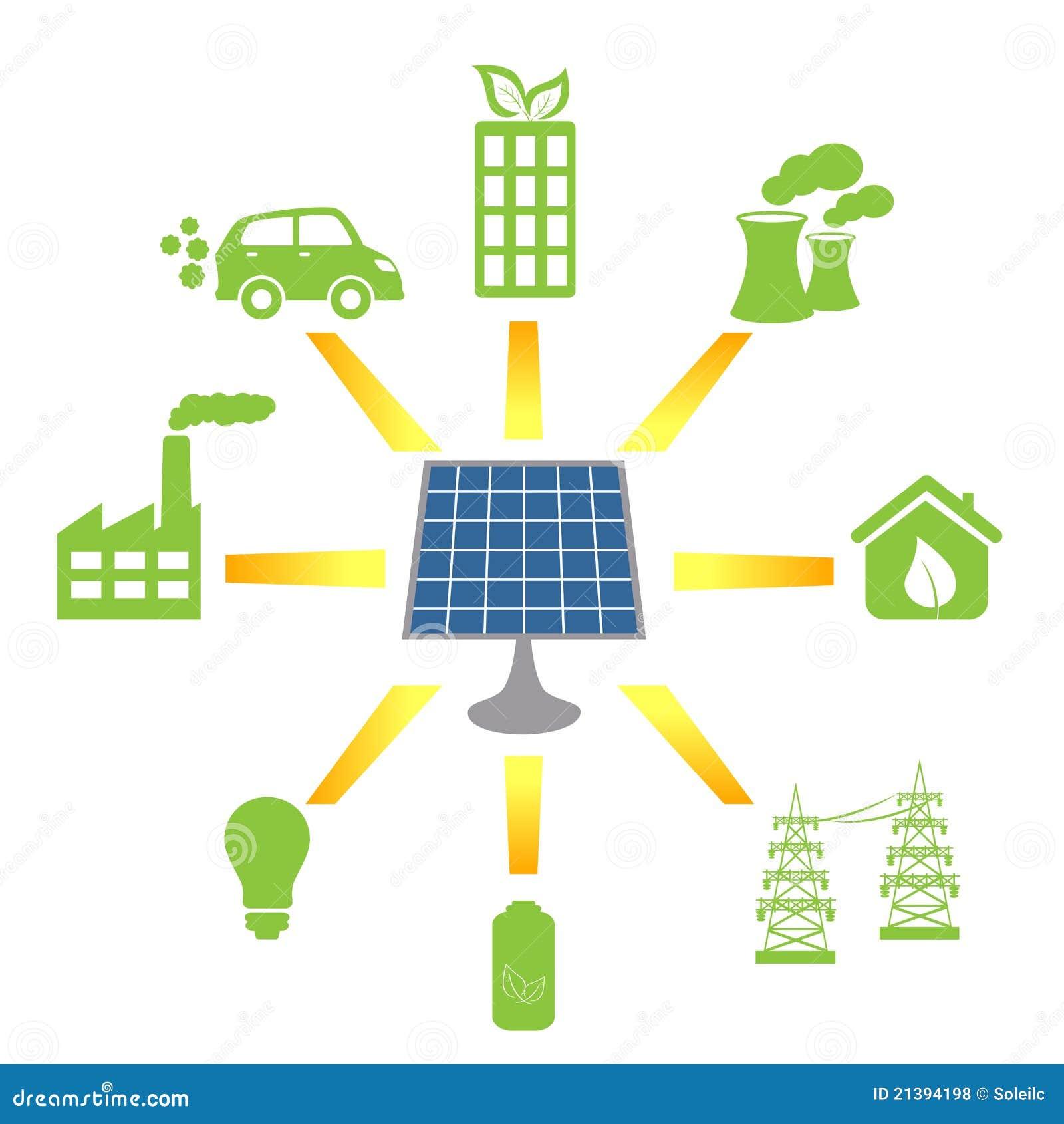 Solar panel farm business plan