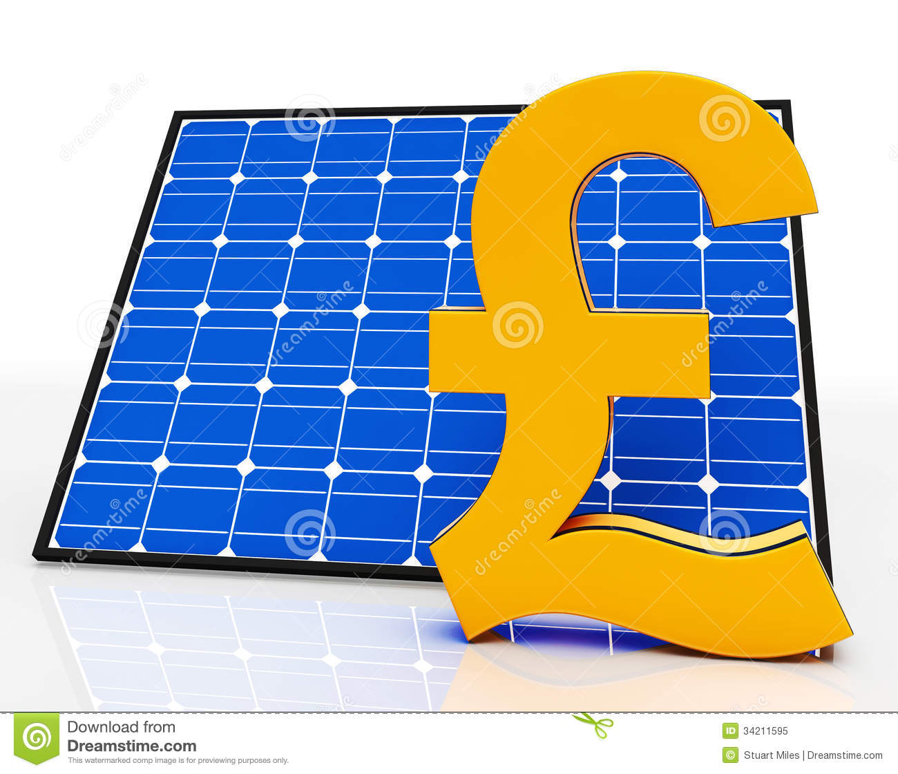 Solar Panel Yearly Savings: Solar Panel And Pound Sign Shows Saving Power Royalty Free