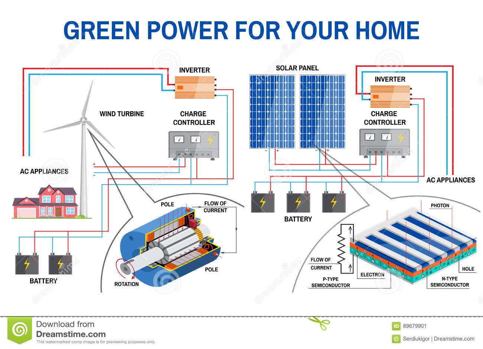 Fein Schema Für Solarpanelsystem Bilder - Elektrische Schaltplan ...