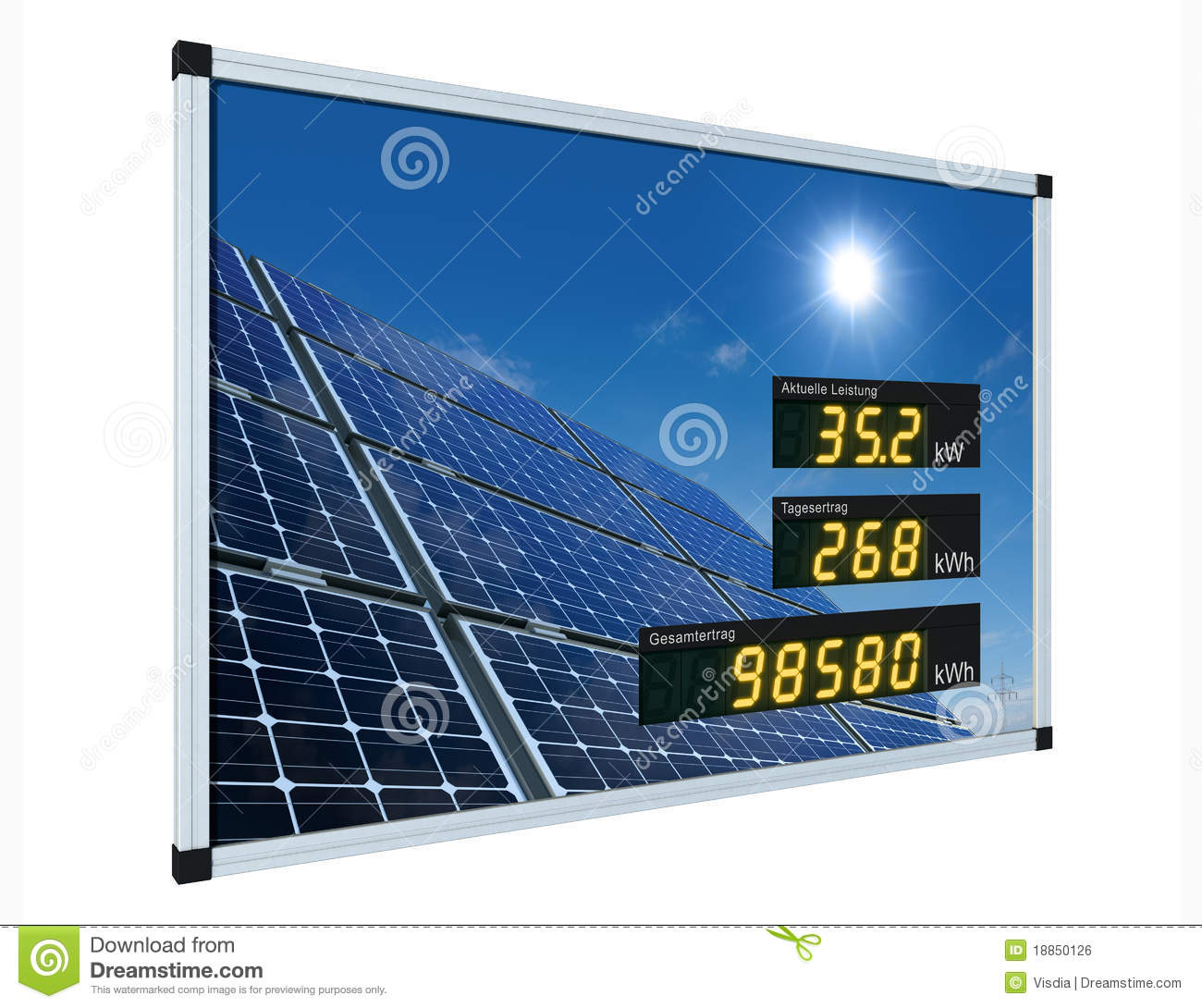 Solar Power Display German Royalty Free Stock Image