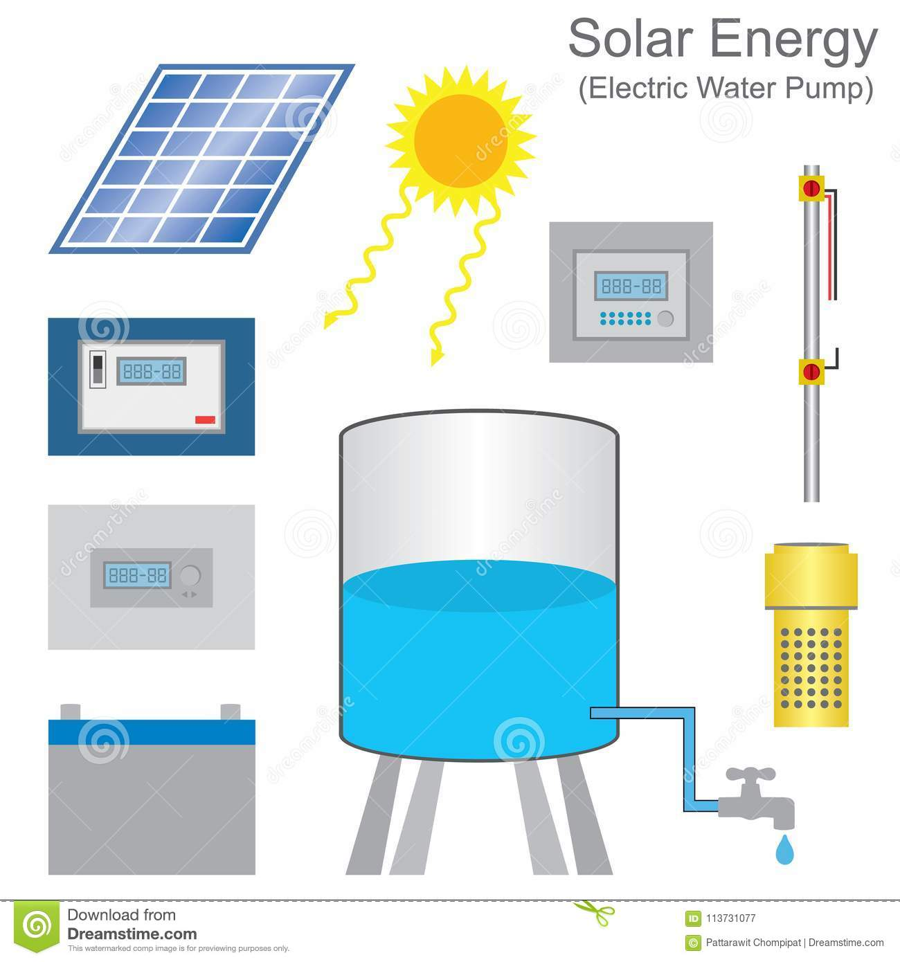 Solar-powered Pump System. Education Info Graphic. Stock Vector ...