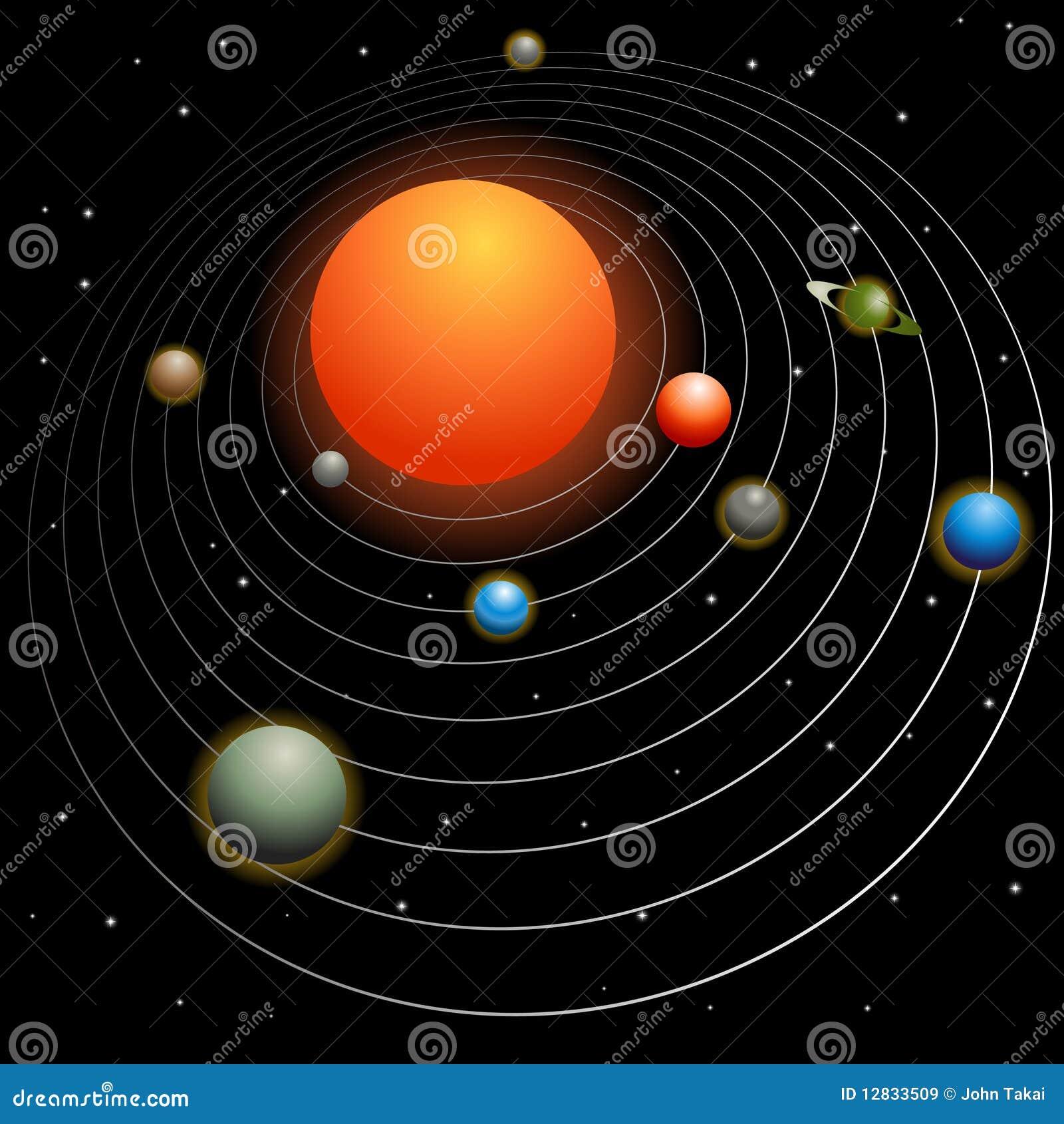 for solar system orbit lines - photo #45