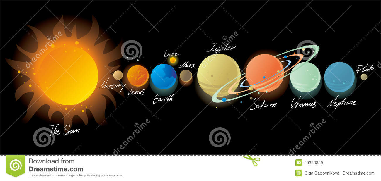 story about the solar system - photo #37