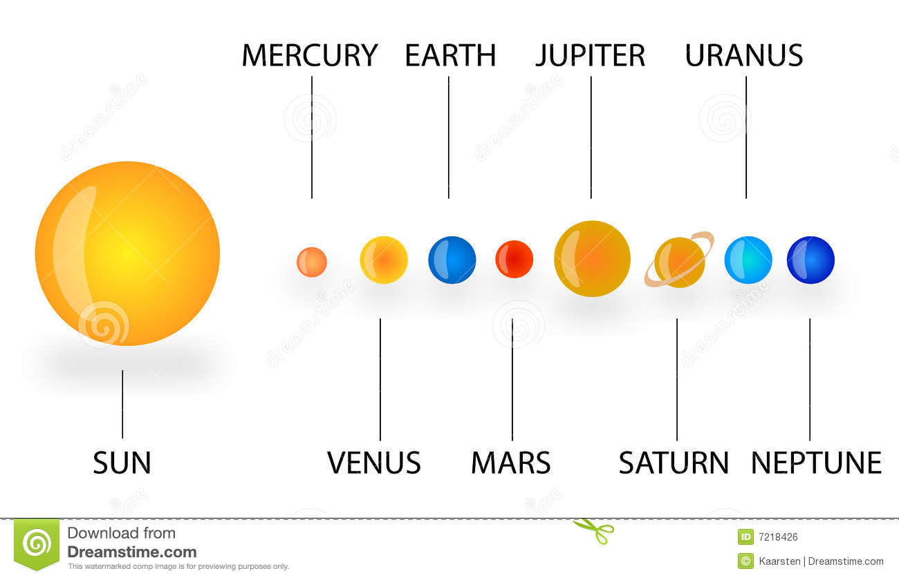 Solar System stock illustration. Image of graph, planet - 7218426