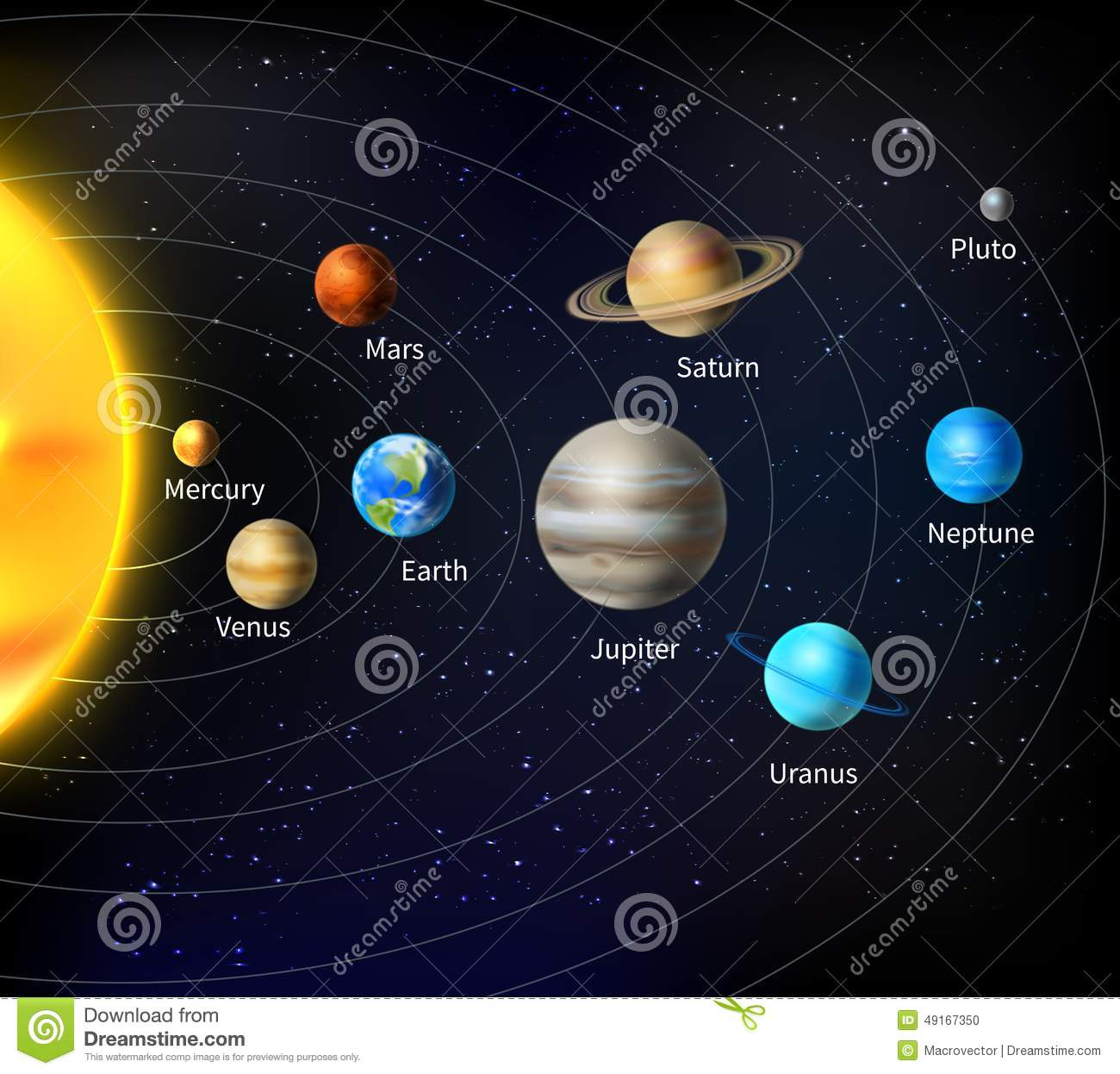 Solar System Background Stock Vector. Image Of Poster