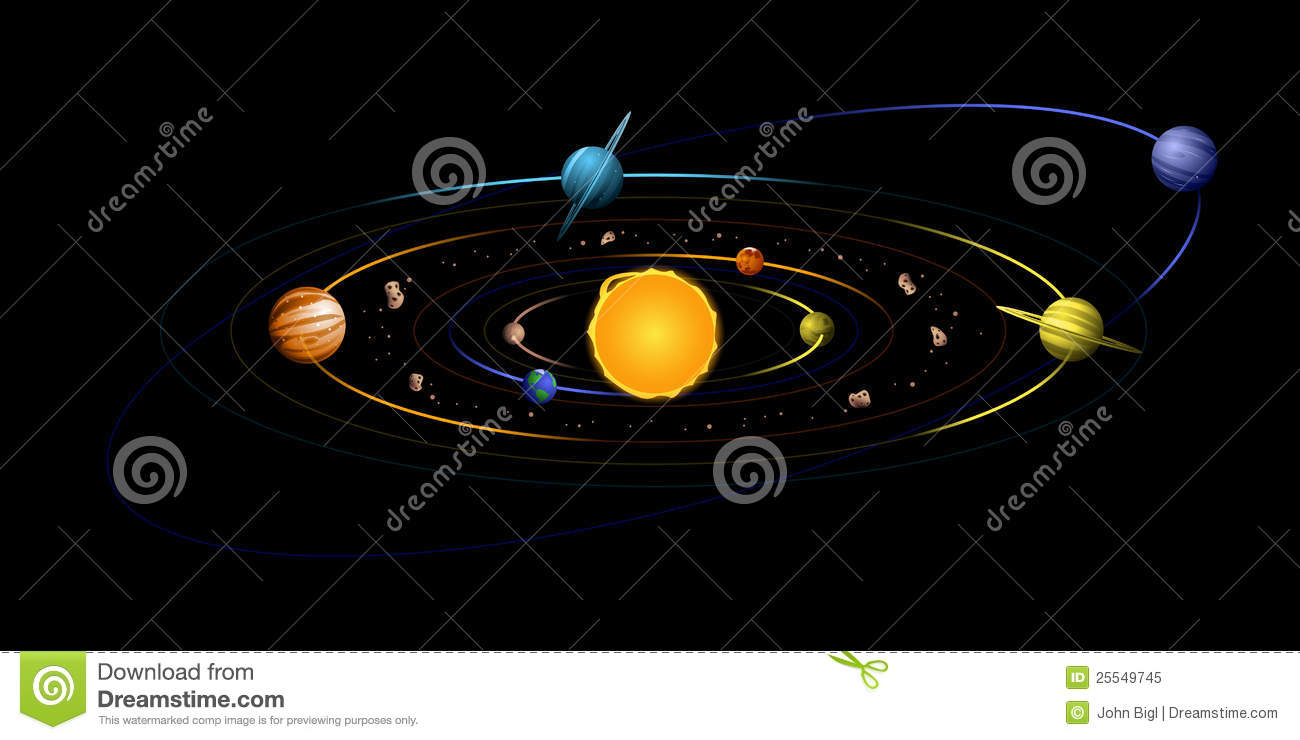 Solar System Diagram Royalty Free Stock Photo Image
