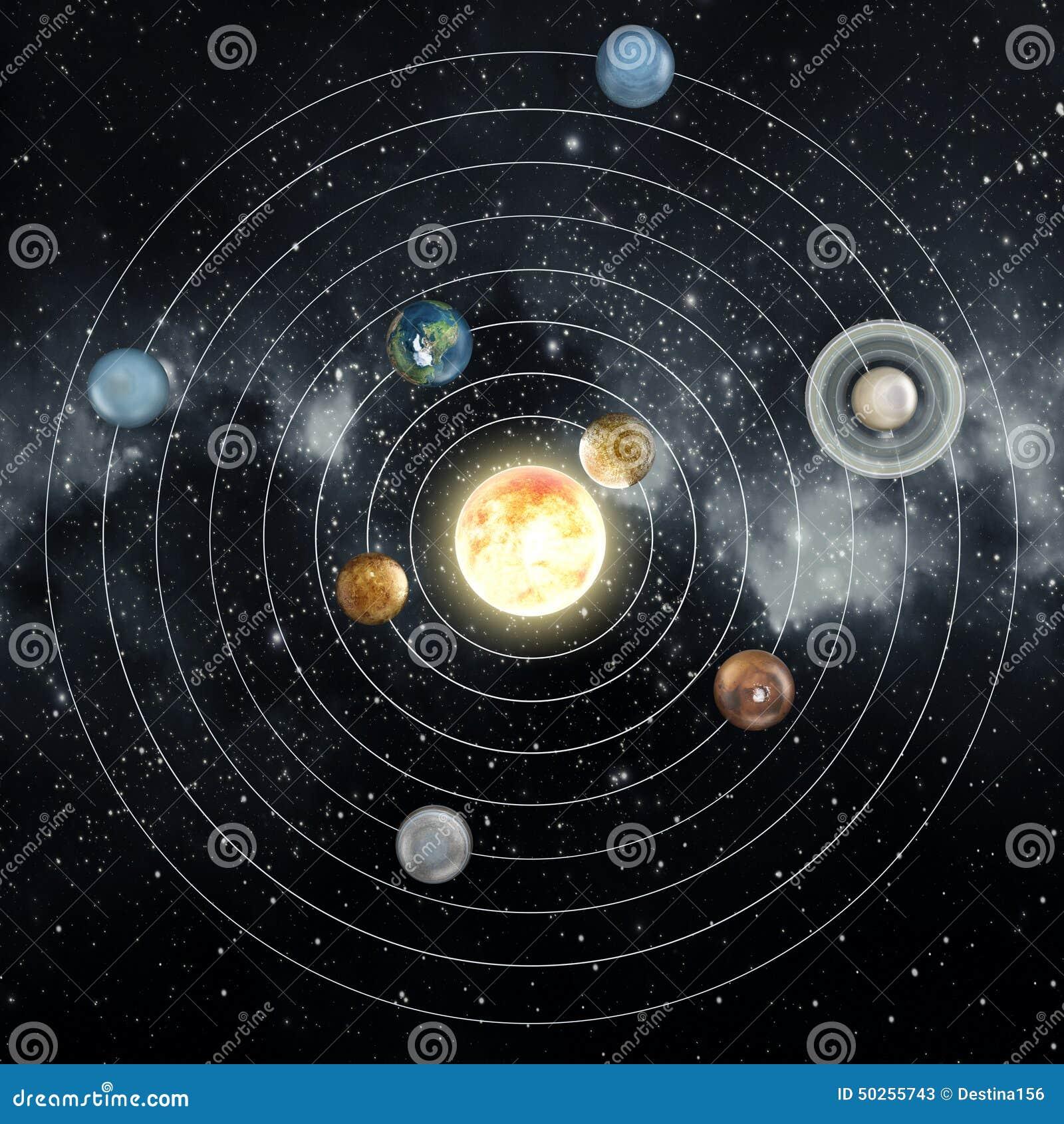 astronomy solar system diagram - photo #1