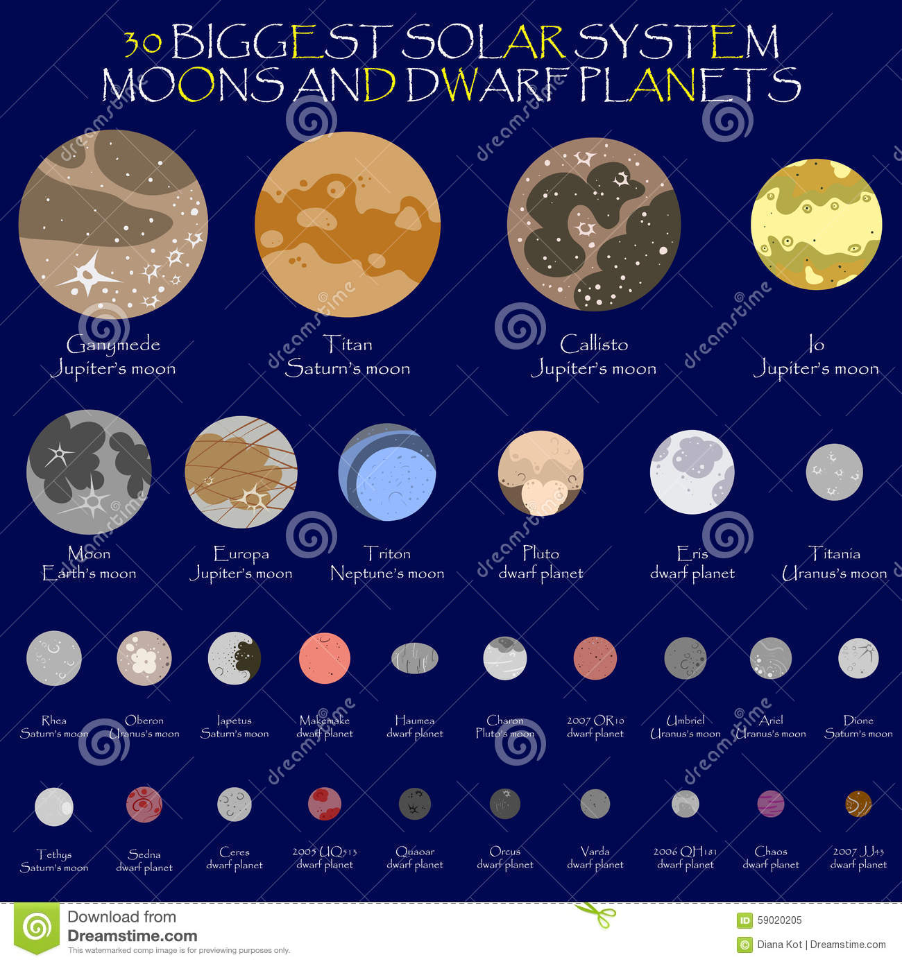Images Of Solar System Map Including Dwarf Planets SpaceHero - Solar system map with moons