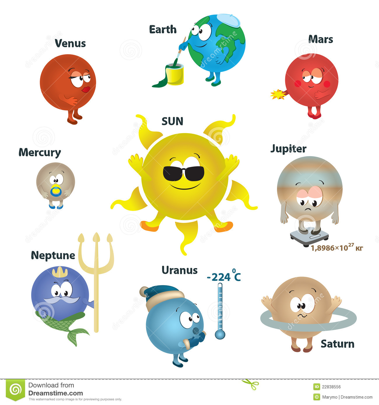 The Helpful Garden Solar System Nomenclature Cards