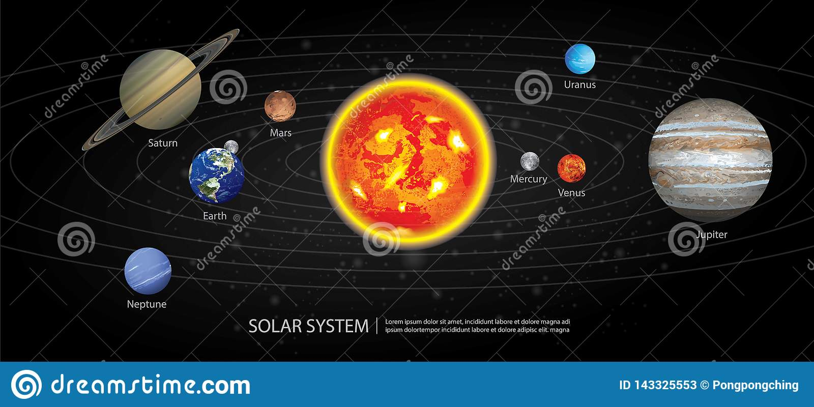 Solar System of our Planets