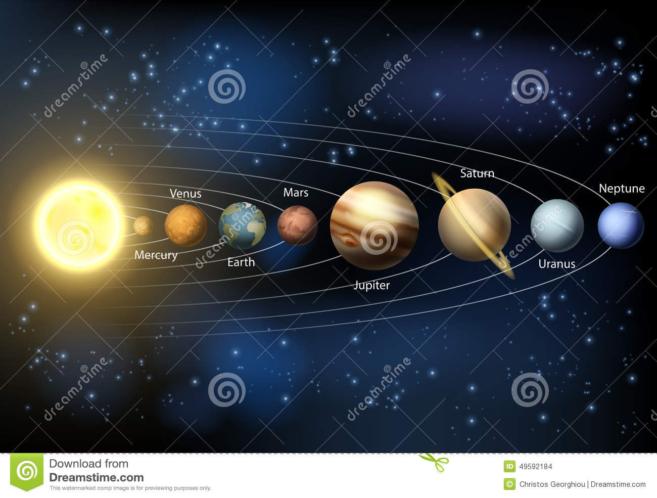 solar system planets diagram stock vector image 49592184 : planets diagram - findchart.co