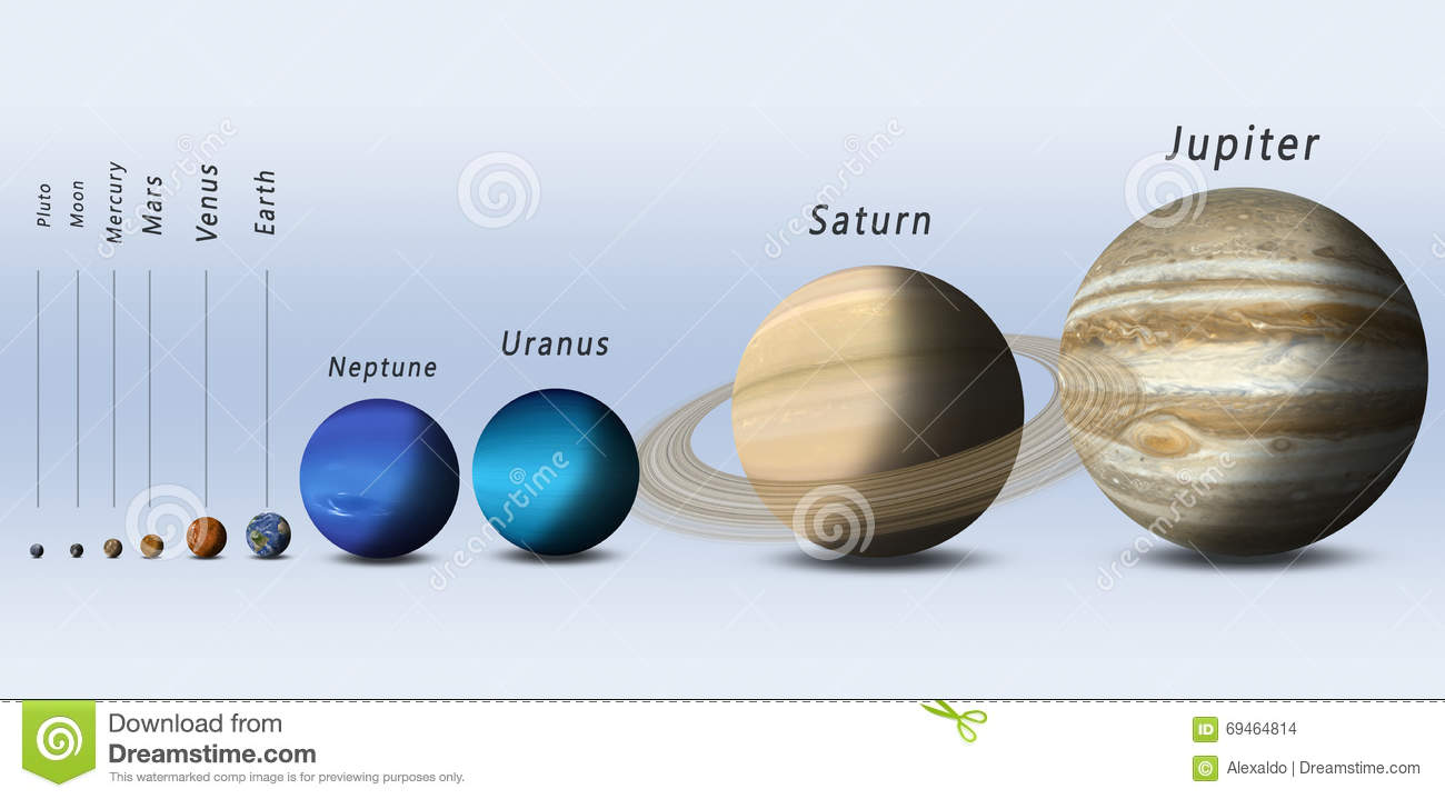 Planets Of Solar System Full Size Comparison Stock Illustration ...