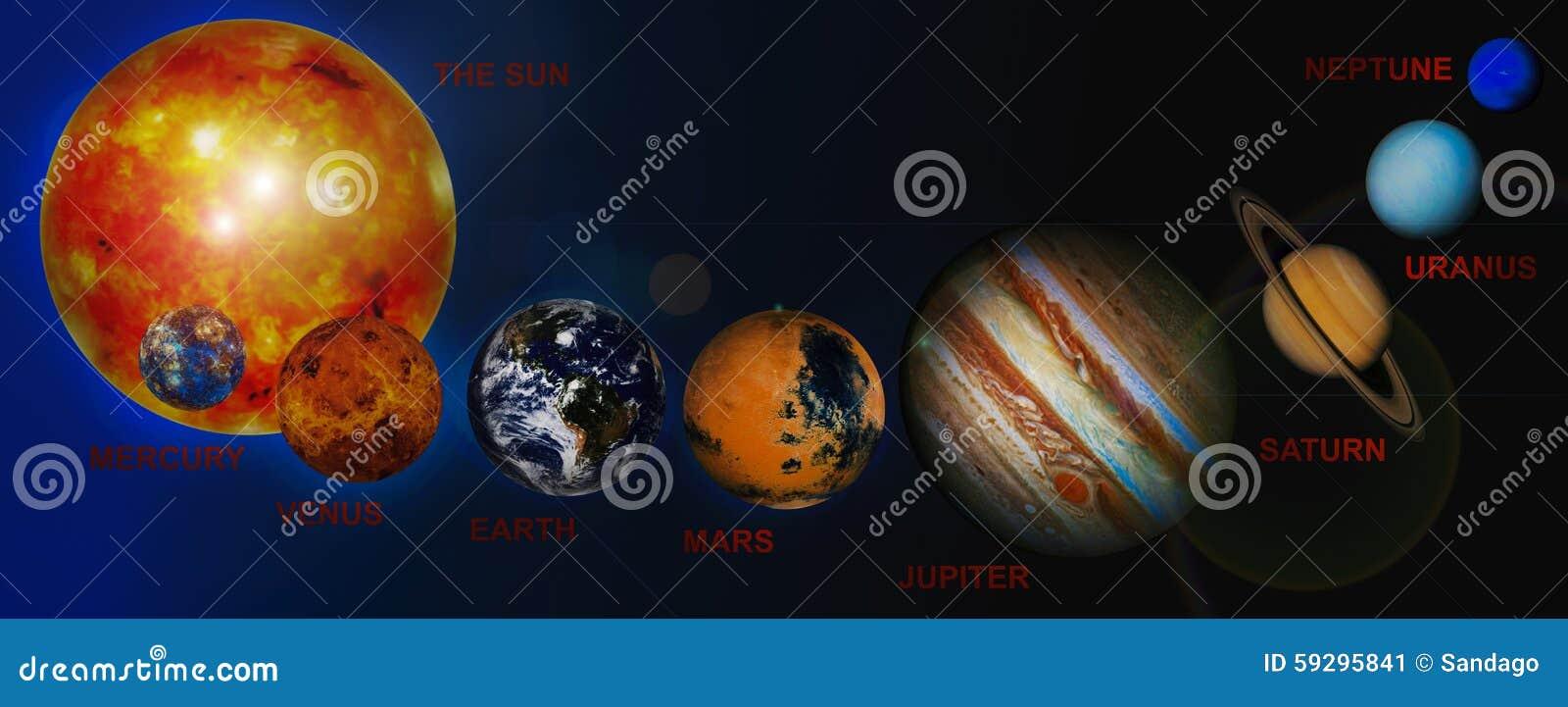 Solar System Planets. Stock Illustration - Image: 59295841