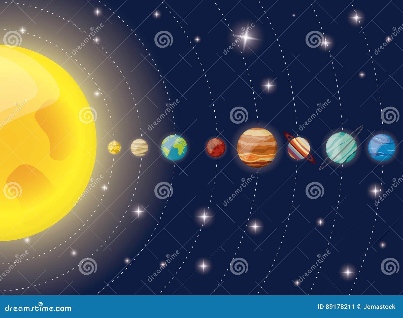 Solar System Planets Sun Diagram Stock Illustration Illustration