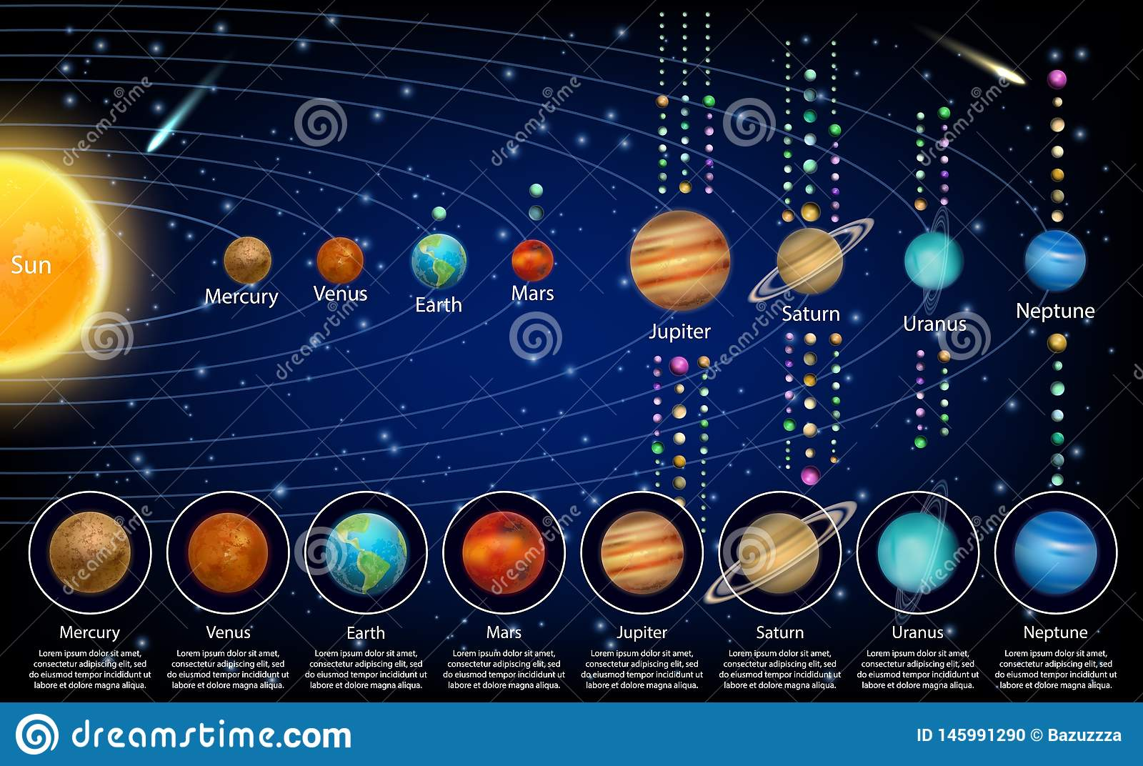 Solar System Planets And Their Moons  Vector Educational