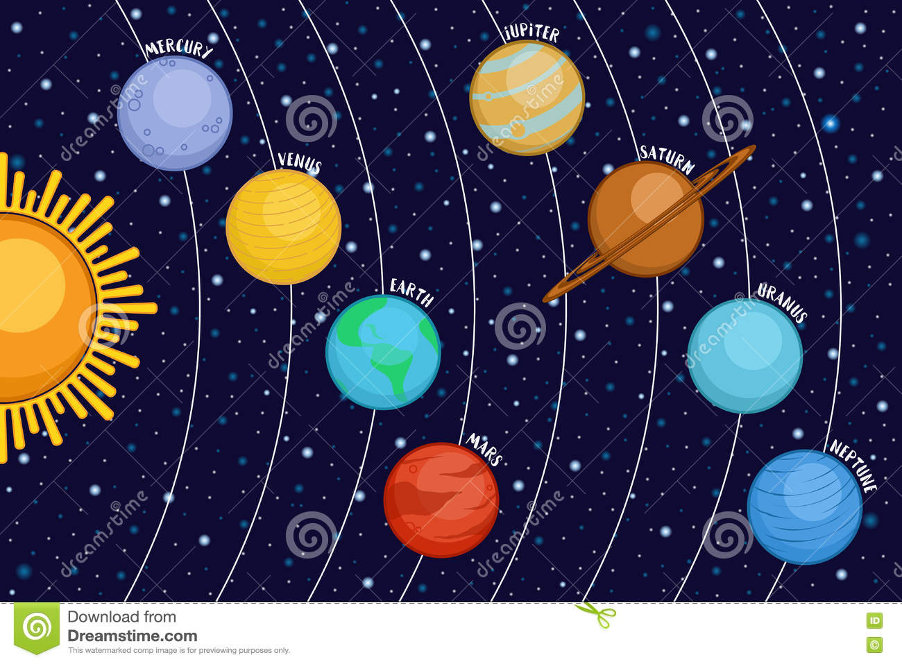 Solar system showing planets around sun in outer space for Outer space planets