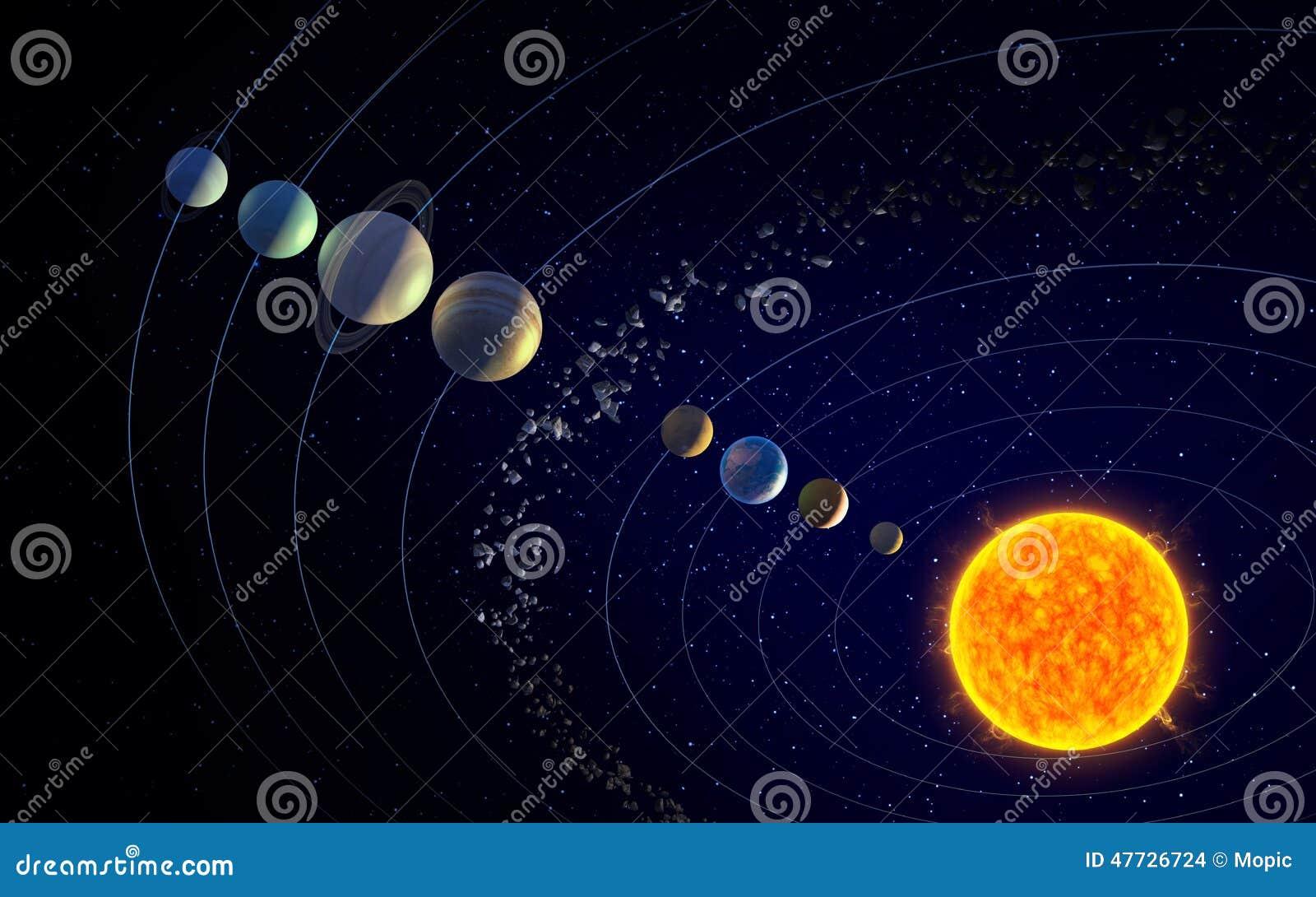 its nine planets and sun - photo #42
