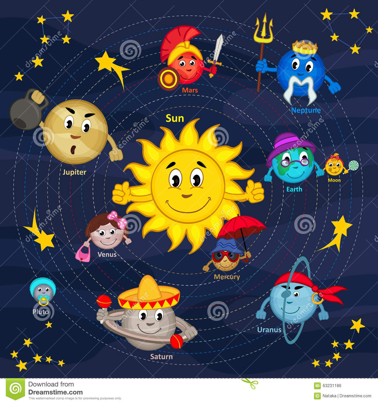 solar system business plan
