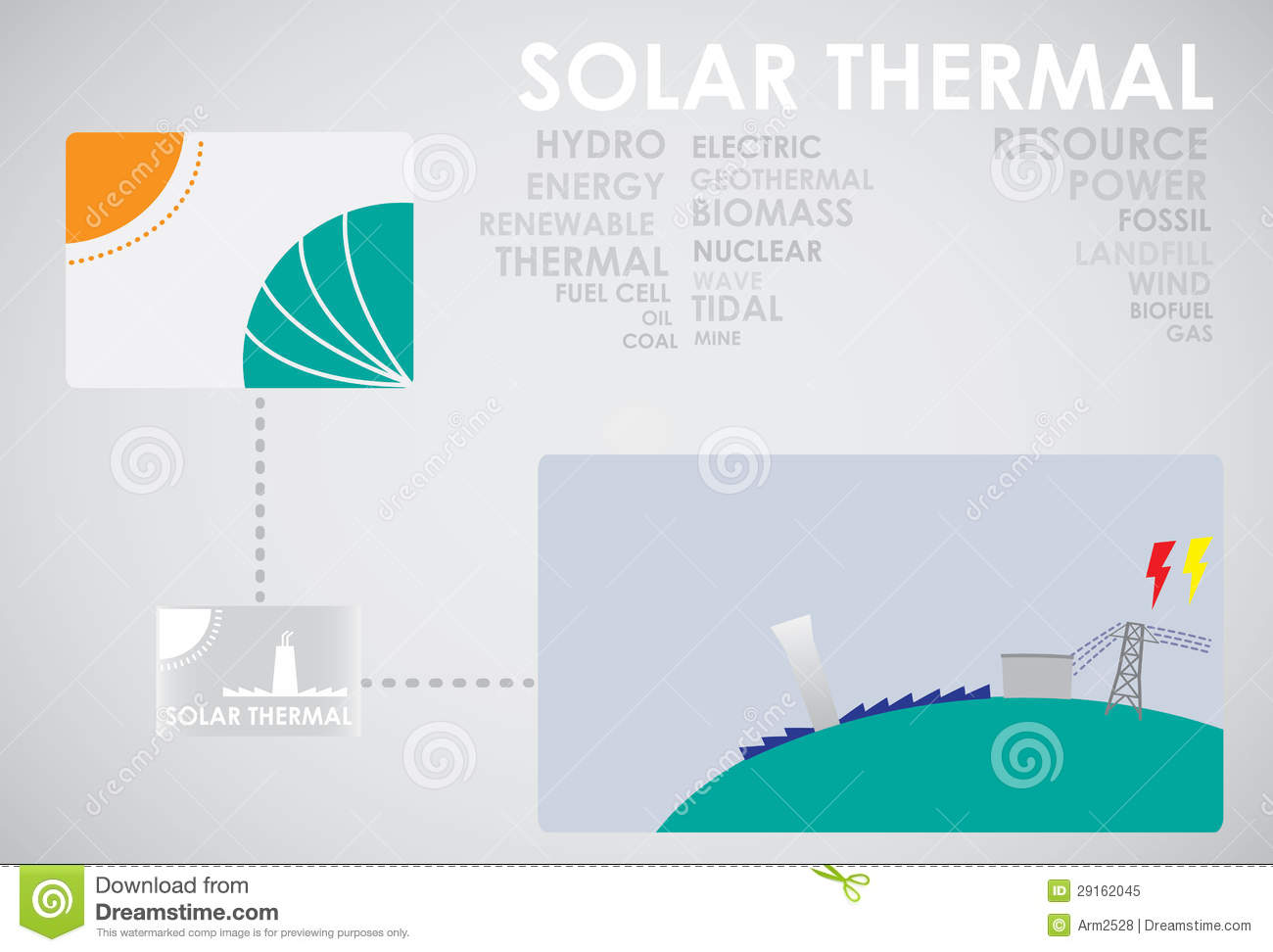 Solar Thermal Energy Royalty Free Stock Photo - Image: 29162045