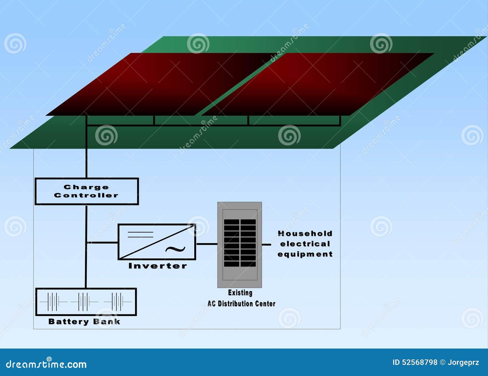 Wunderbar Elektrisches Diagramm Der Klimaanlage Galerie - Schaltplan ...