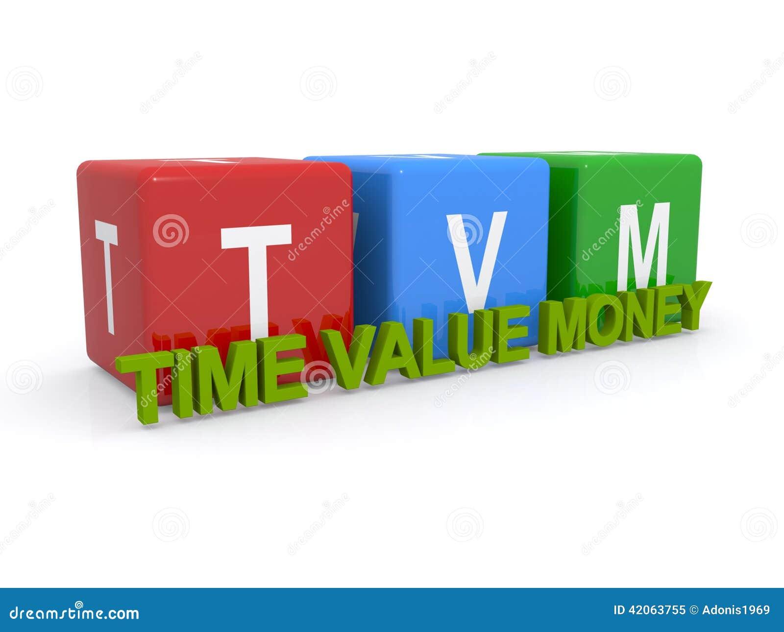 Soldi di valore di tempo